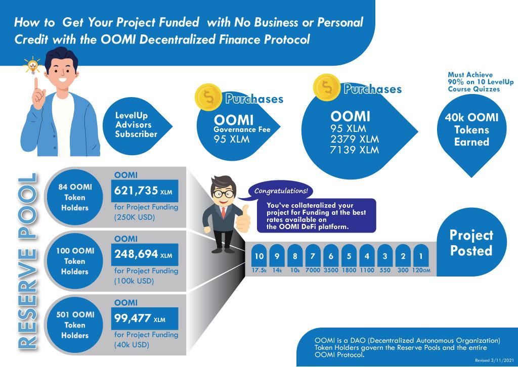 infographic v03